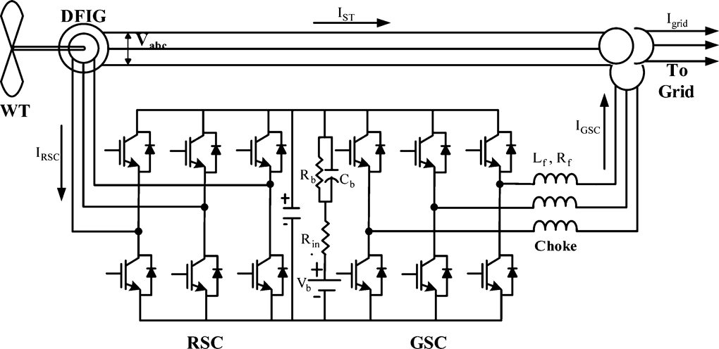 ترجمه مقاله کنترل یک ریزشبکه دارای منابع متعدد - جزیرهای شدن و محدودسازی جریان